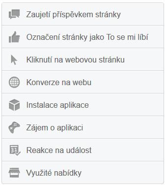 PPC reklama na Facebooku